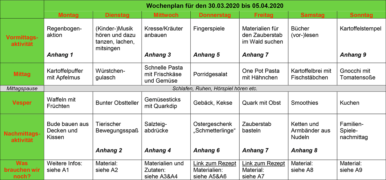Kunterbunte-Wochenkiste-2