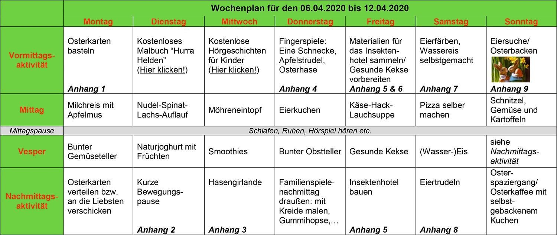 Kunterbunte Wochenkiste, Familienzentren, JOB e.V.