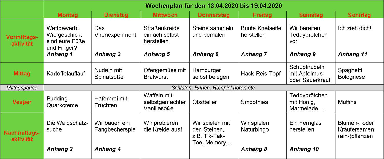 Kunterbunte-Wochenkiste-4