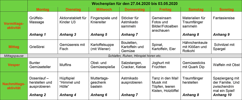 Kunterbunte-Wochenkiste-6