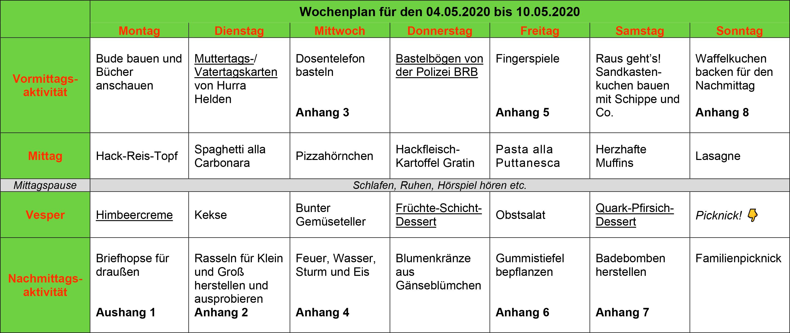 Kunterbunte-Wochenkiste-7