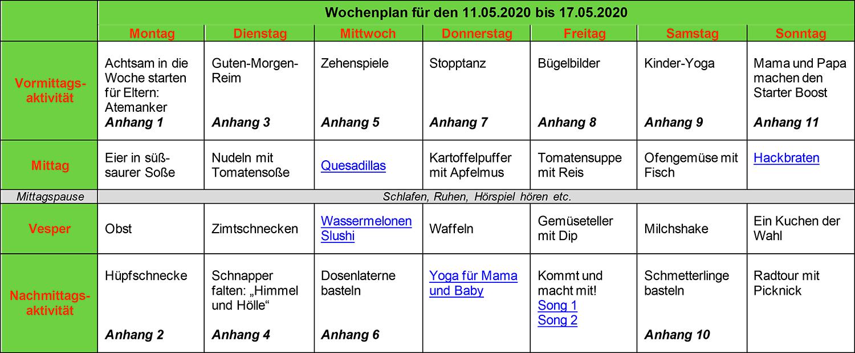 Kunterbunte-Wochenkiste-8