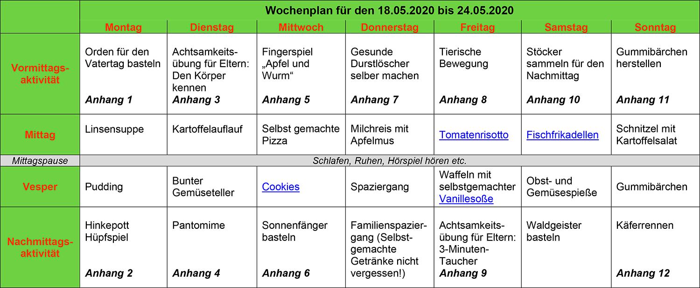 Kunterbunte-Wochenkiste-9