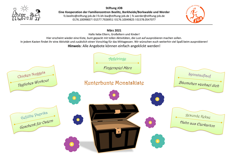 Kunterbunte_Monatskiste_März-2021